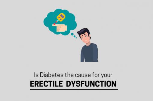 Erectile Dysfunction In Diabetes